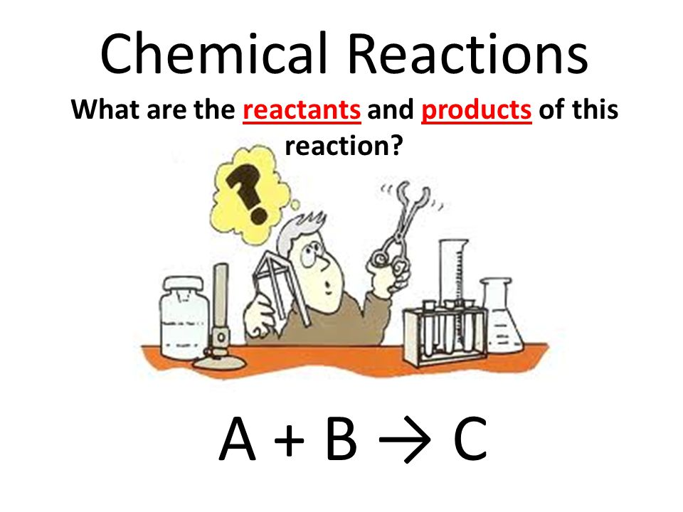 Chemical Reactions What are the reactants and products of this reaction A + B → C