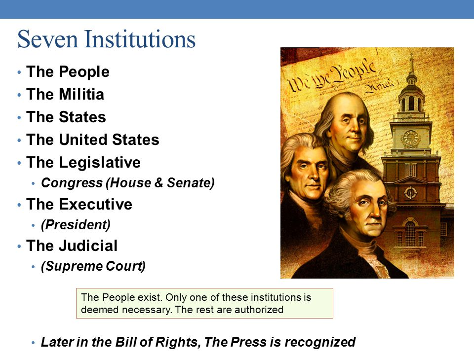 Seven Institutions The People The Militia The States The United States The Legislative Congress (House & Senate) The Executive (President) The Judicia