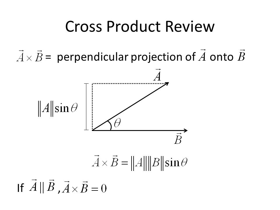 = perpendicular projection of onto If, Cross Product Review
