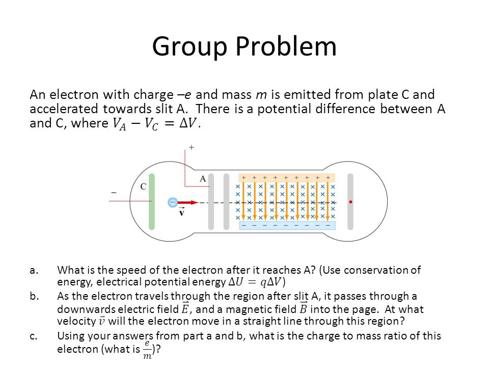 Group Problem