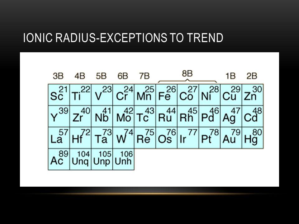 IONIC RADIUS-EXCEPTIONS TO TREND