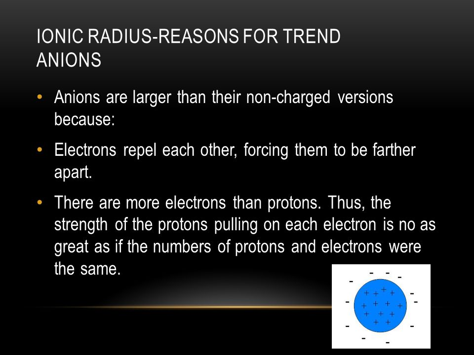 IONIC RADIUS-REASONS FOR TREND ANIONS Anions are larger than their non-charged versions because: Electrons repel each other, forcing them to be farther apart.
