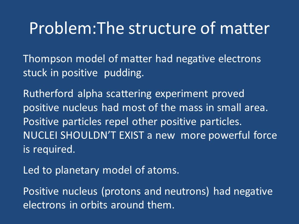Problems of Classical Physics Spectra from atoms, cold and hot Blackbody radiation Photoelectric effect What is the structure of matter ?