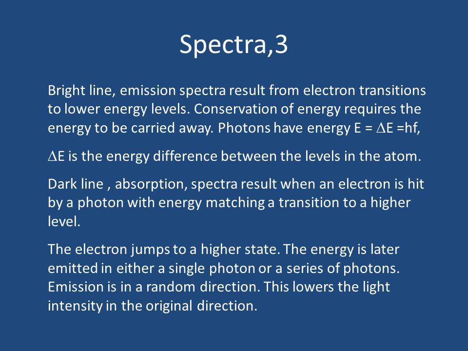 Chemical Fingerprints Each type of atom has a unique spectral fingerprint