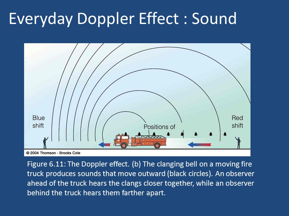 Doppler Effect The apparent change in wavelength or frequency of a wave when the source, observer, or both is in motion.