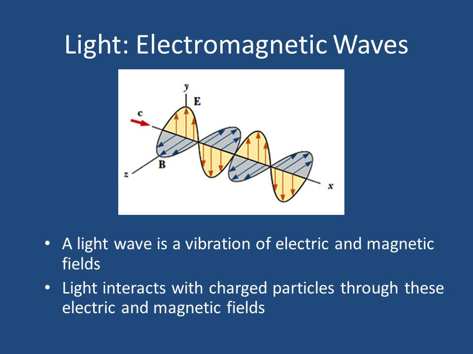 Wavelength (λ) and Frequency (f) wavelength x frequency = speed of light ~ 300,000,000m/s λf=c