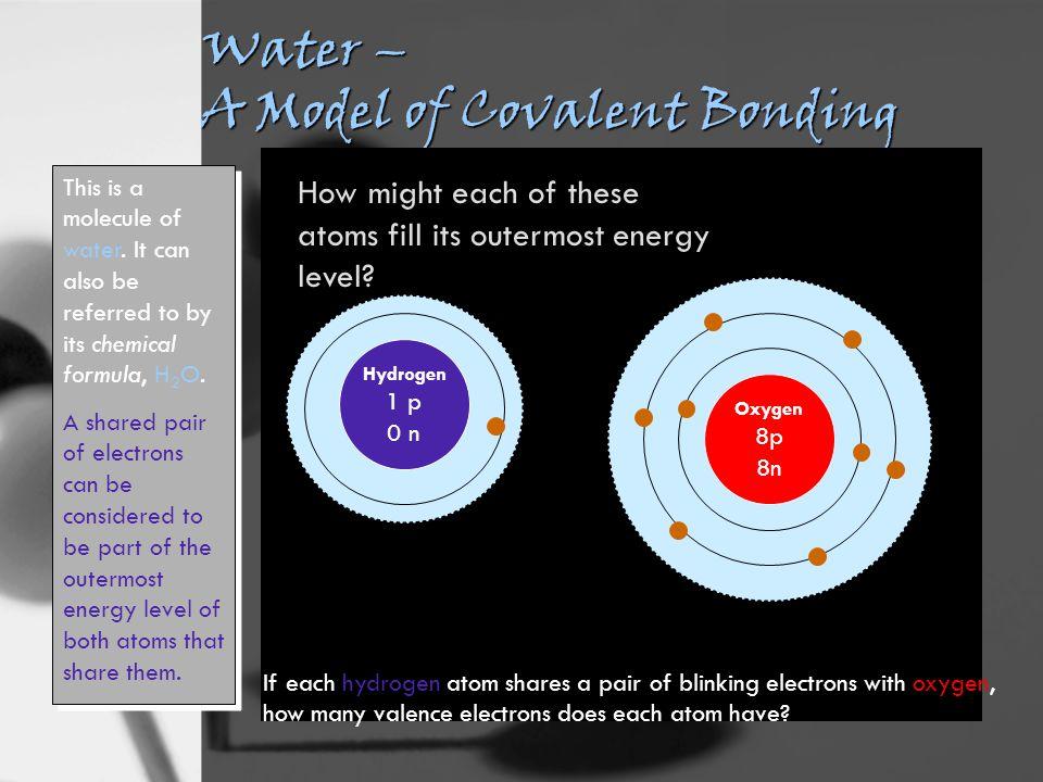 Water – A Model of Covalent Bonding Hydrogen 1 p 0 n Oxygen 8p 8n Hydrogen 1 p 0 n This is a molecule of water.