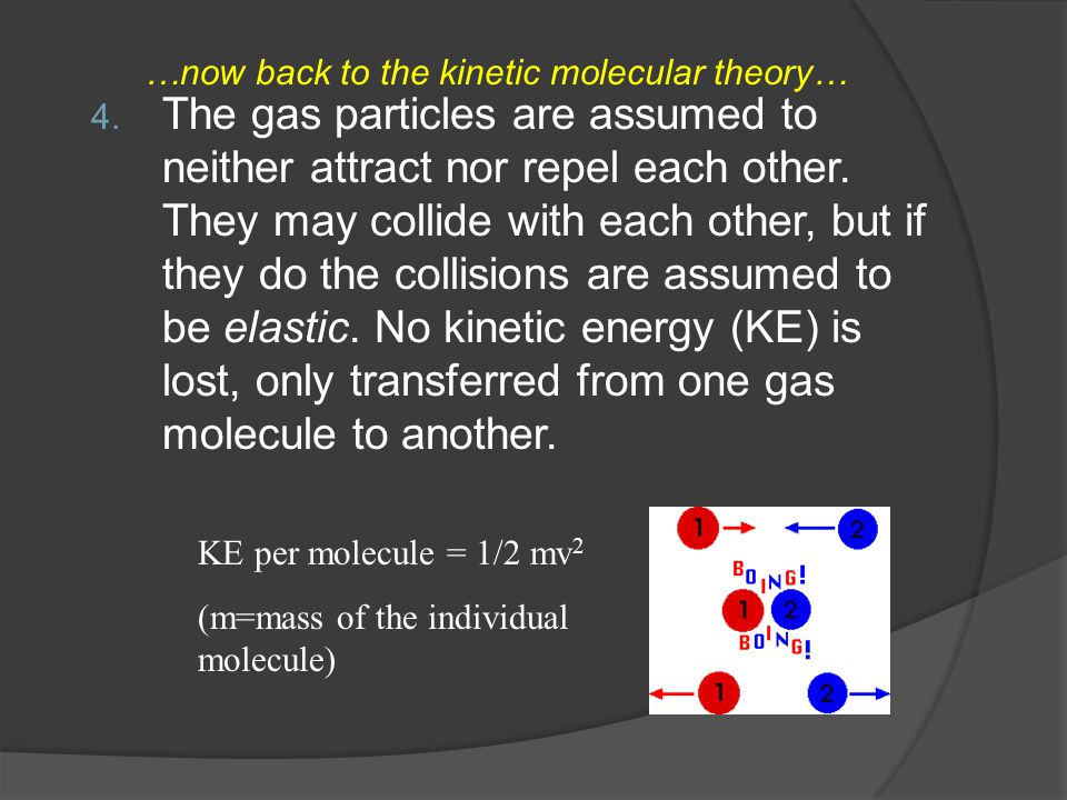 4. The gas particles are assumed to neither attract nor repel each other.