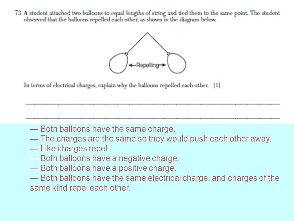 — Both balloons have the same charge.