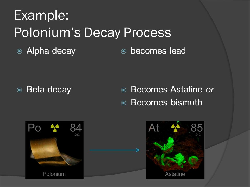 Example: Polonium's Decay Process  Alpha decay  Beta decay  becomes lead  Becomes Astatine or  Becomes bismuth