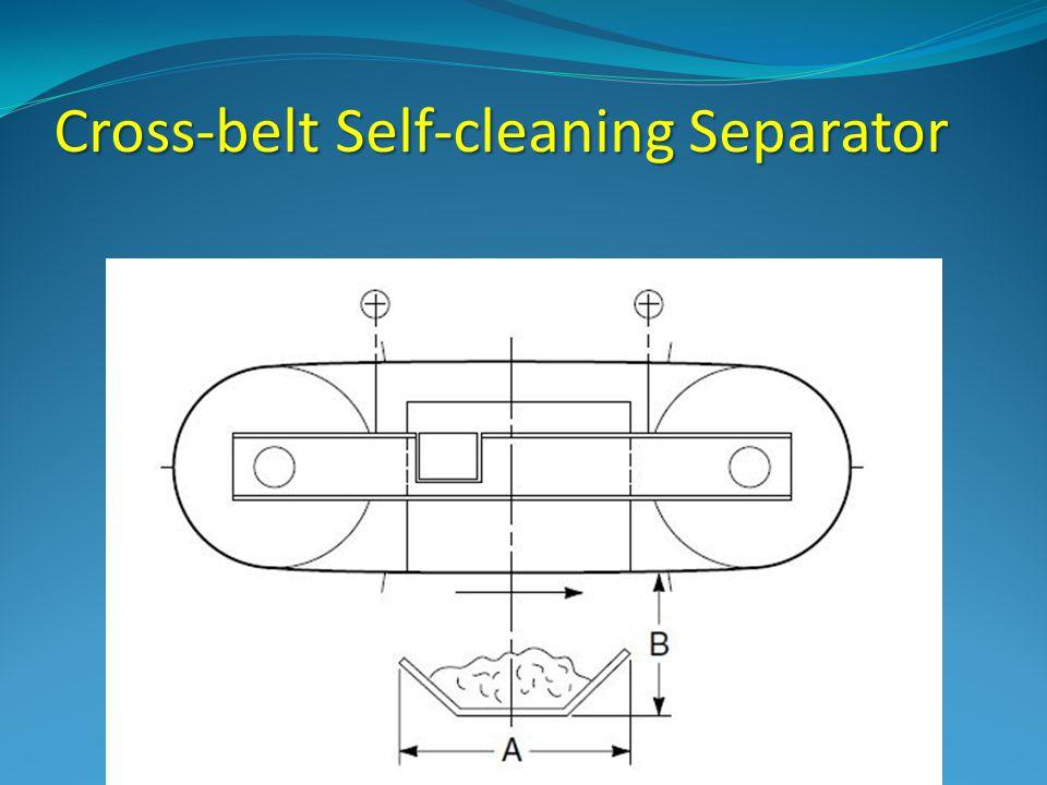 Cross-belt Self-cleaning Separator
