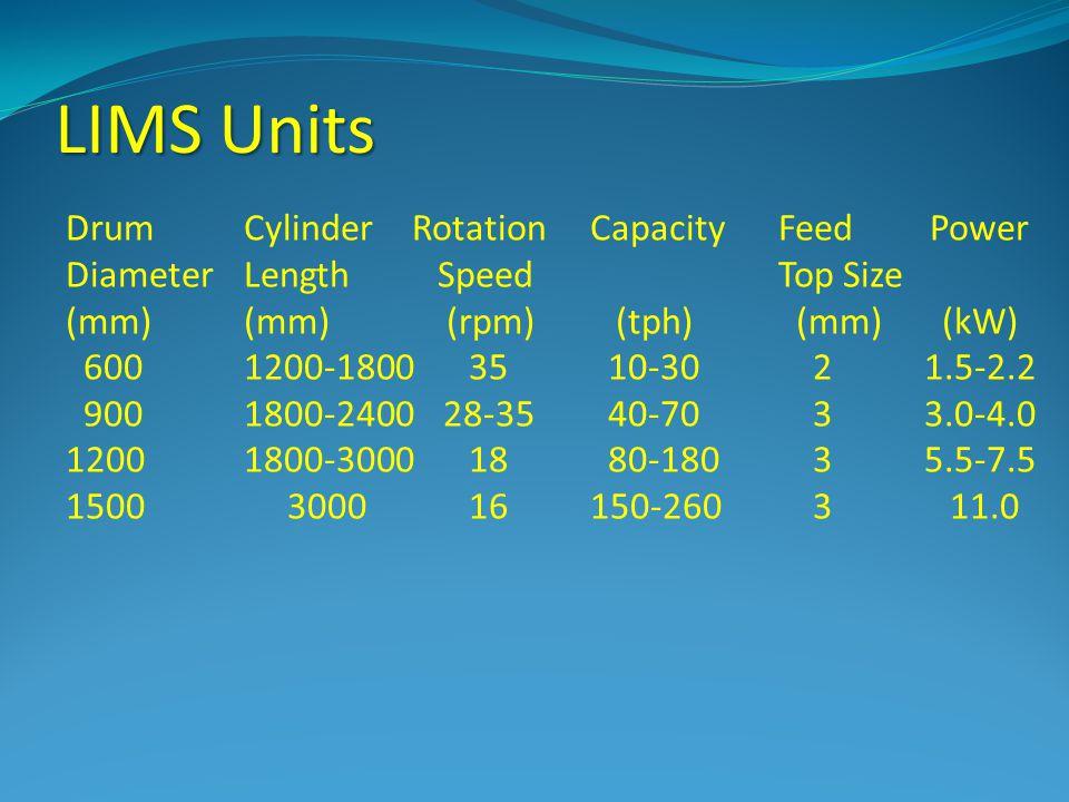 LIMS Units DrumCylinderRotationCapacityFeed Power DiameterLength SpeedTop Size (mm)(mm) (rpm) (tph) (mm) (kW) 6001200-1800 35 10-30 21.5-2.2 9001800-240028-35 40-70 33.0-4.0 12001800-3000 18 80-180 35.5-7.5 1500 3000 16150-260 3 11.0