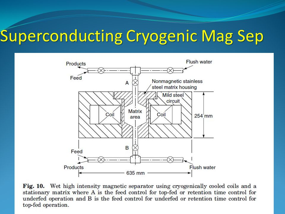 Superconducting Cryogenic Mag Sep