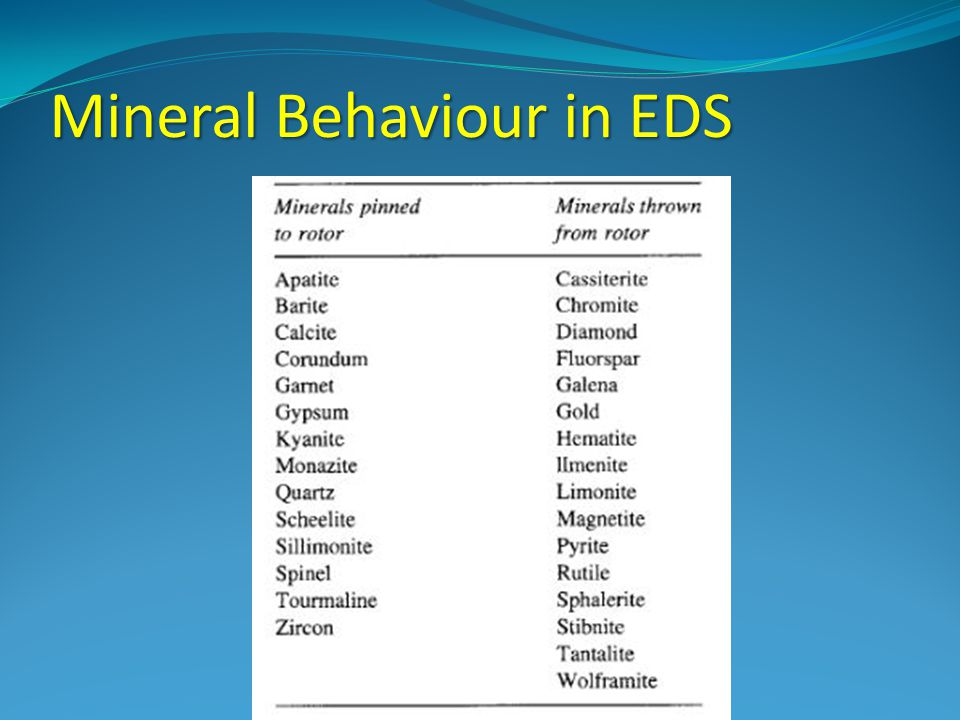 Mineral Behaviour in EDS