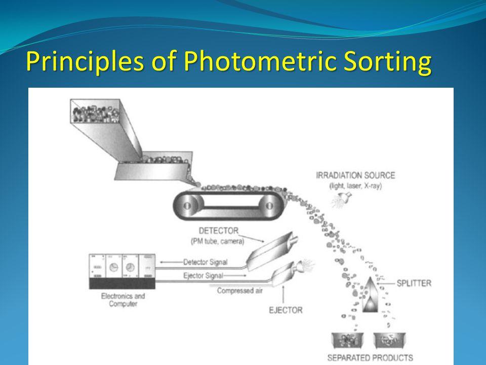 Principles of Photometric Sorting