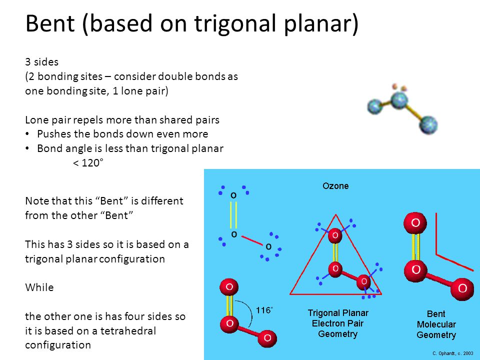 Linear 2 sides (2 bonding sites – consider double and triple bonds as one bonding site) Bond angle 180°