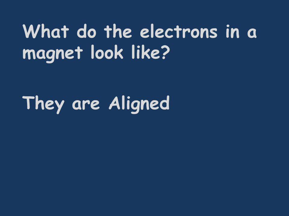 What do the electrons in a magnet look like They are Aligned