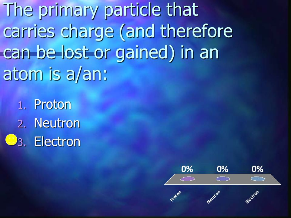 The primary particle that carries charge (and therefore can be lost or gained) in an atom is a/an: 1. Proton 2. Neutron 3. Electron