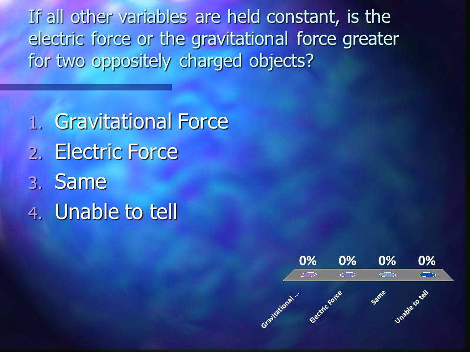 If all other variables are held constant, is the electric force or the gravitational force greater for two oppositely charged objects? 1. Gravitationa