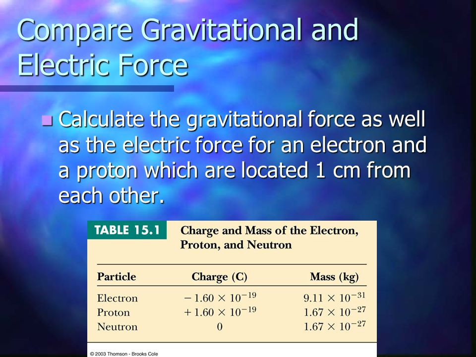 Compare Gravitational and Electric Force Calculate the gravitational force as well as the electric force for an electron and a proton which are locate