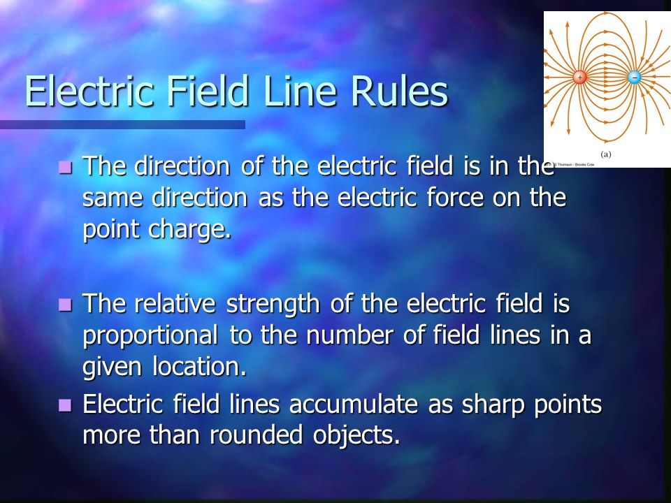 Electric Field Line Rules The direction of the electric field is in the same direction as the electric force on the point charge. The direction of the