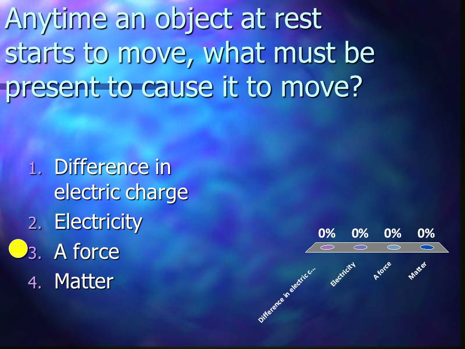 Electric Field Line Rules The direction of the electric field is in the same direction as the electric force on the point charge.