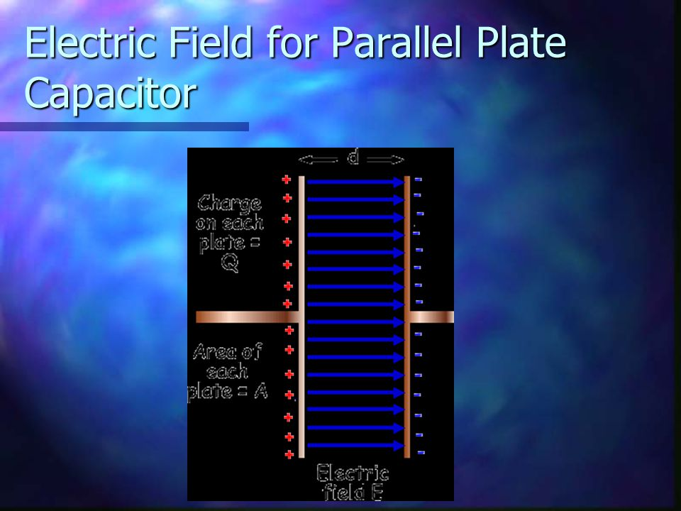 Electric Field for Parallel Plate Capacitor