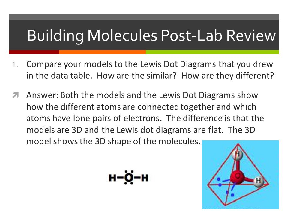 Building Molecules Post-Lab Review 1. Compare your models to the Lewis Dot Diagrams that you drew in the data table. How are the similar? How are they