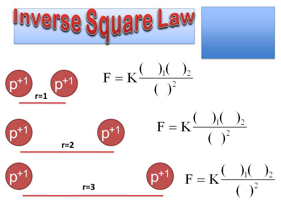 p +1 r=1 p +1 r=2 p +1 r=3 p +1
