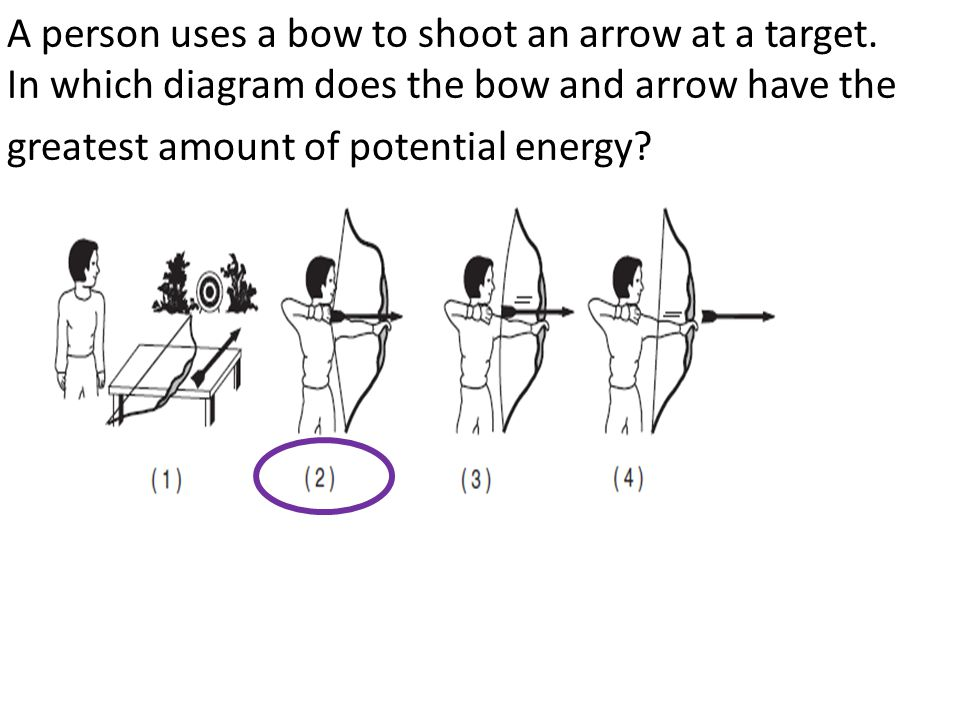 A person uses a bow to shoot an arrow at a target.