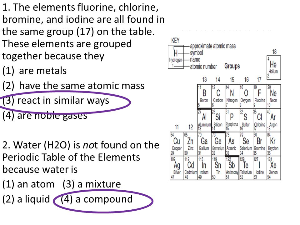 1. The elements fluorine, chlorine, bromine, and iodine are all found in the same group (17) on the table. These elements are grouped together because