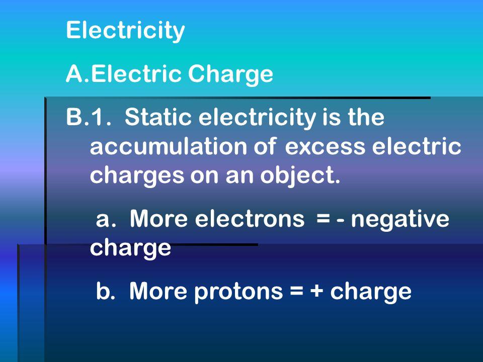 Unit 4 Ch 20.3 Ppt  Electricity