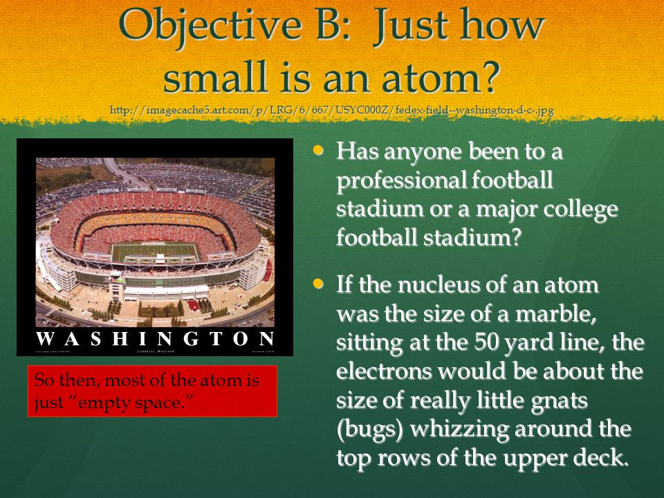 Objective B: Just how small is an atom.