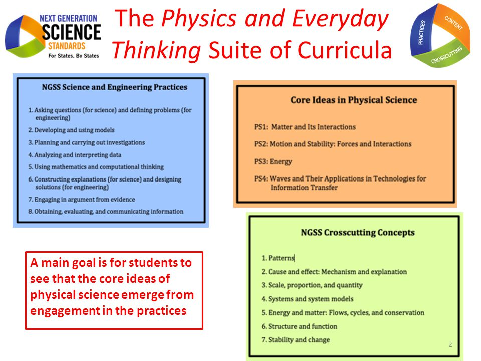 The PET Suite of Curricula 3 Modules Developing Models of Magnetism and Static Electricity Interactions and Energy Interactions and Forces Mechanical and Electromagnetic Waves Physical Changes and Chemical Reactions Teaching and Learning Physical Science Engineering Practices are integrated throughout all the modules Each module available in three implementation versions: small class, large class and online