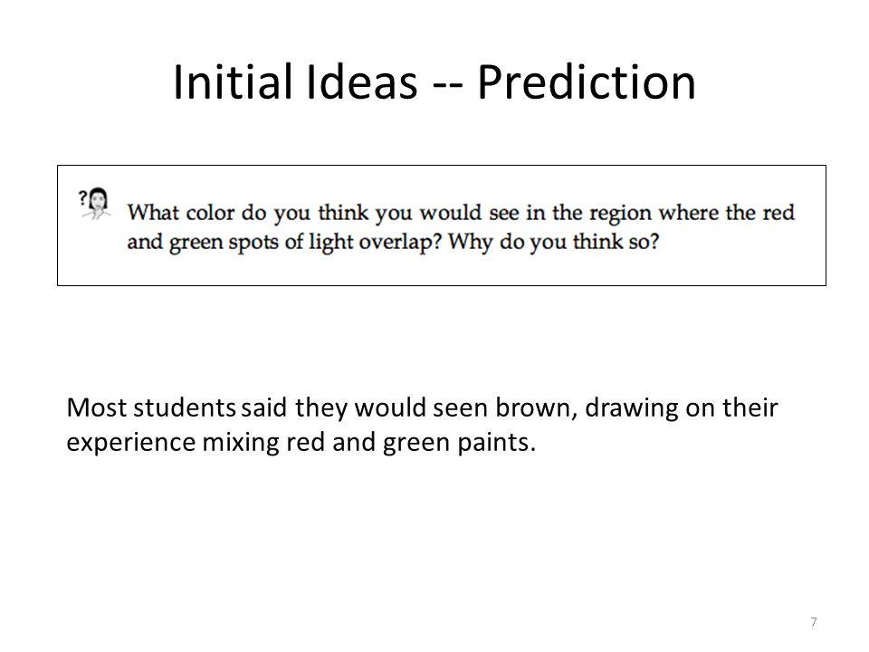 Initial Ideas -- Prediction 7 Most students said they would seen brown, drawing on their experience mixing red and green paints.
