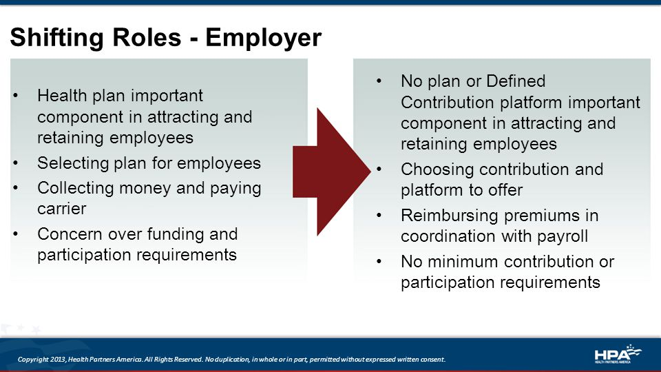 Shifting Roles - Employer Health plan important component in attracting and retaining employees Selecting plan for employees Collecting money and paying carrier Concern over funding and participation requirements No plan or Defined Contribution platform important component in attracting and retaining employees Choosing contribution and platform to offer Reimbursing premiums in coordination with payroll No minimum contribution or participation requirements Copyright 2013, Health Partners America.