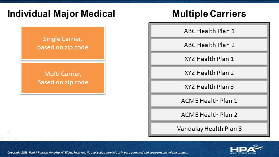 Individual Major MedicalMultiple Carriers Single Carrier, based on zip code Single Carrier, based on zip code Multi Carrier, Based on zip code Multi Carrier, Based on zip code ABC Health Plan 1 ABC Health Plan 2 XYZ Health Plan 1 XYZ Health Plan 2 XYZ Health Plan 3 ACME Health Plan 1 ACME Health Plan 2 Vandalay Health Plan 8 Copyright 2013, Health Partners America.