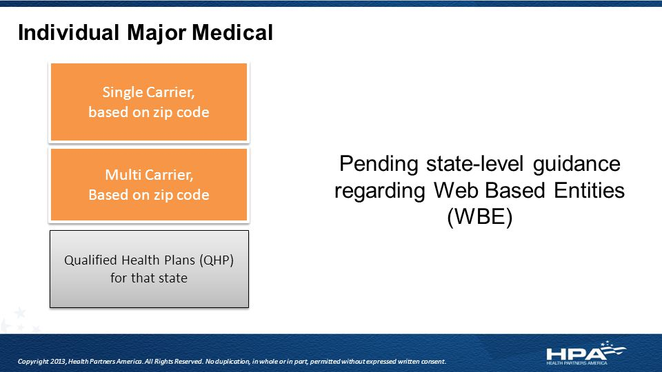 Individual Major Medical Pending state-level guidance regarding Web Based Entities (WBE) Single Carrier, based on zip code Single Carrier, based on zip code Multi Carrier, Based on zip code Multi Carrier, Based on zip code Qualified Health Plans (QHP) for that state Qualified Health Plans (QHP) for that state Copyright 2013, Health Partners America.