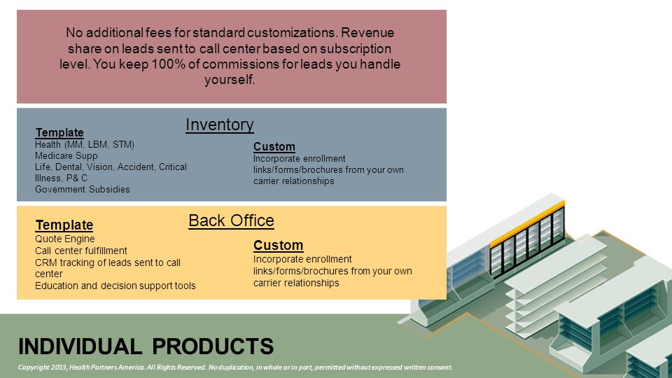 INDIVIDUAL PRODUCTS No additional fees for standard customizations.