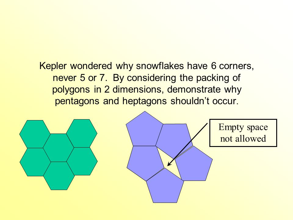Kepler wondered why snowflakes have 6 corners, never 5 or 7.