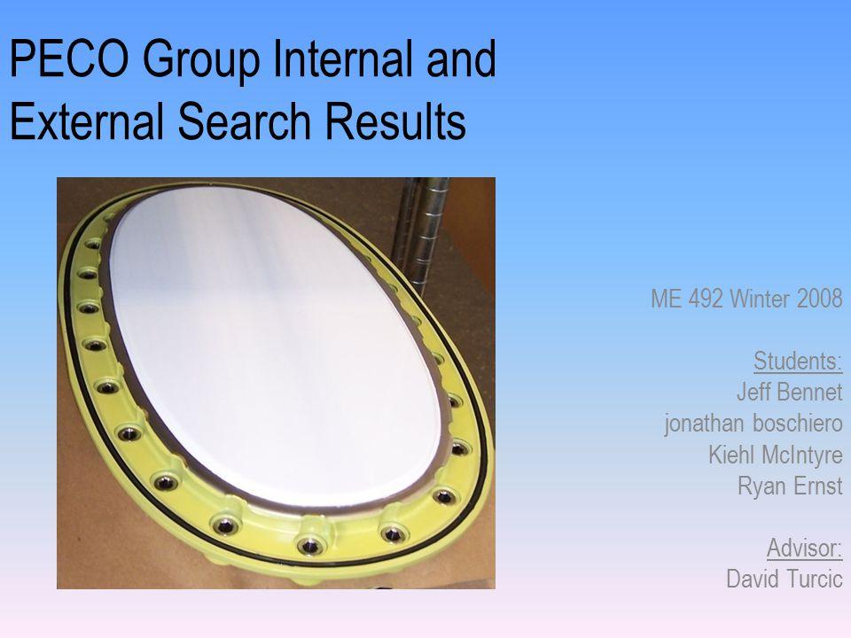 PECO Group Internal and External Search Results ME 492 Winter 2008 Students: Jeff Bennet jonathan boschiero Kiehl McIntyre Ryan Ernst Advisor: David T