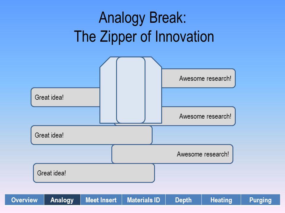 Analogy Break: The Zipper of Innovation Great idea.