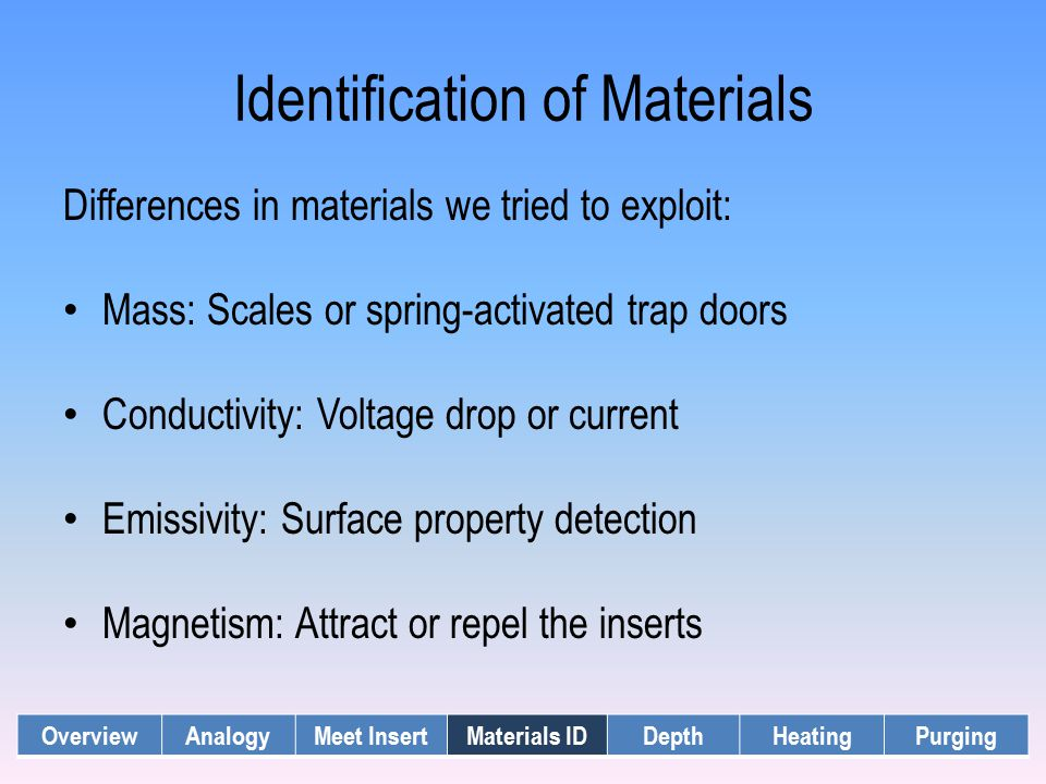Identification of Materials Differences in materials we tried to exploit: Mass: Scales or spring-activated trap doors Conductivity: Voltage drop or current Emissivity: Surface property detection Magnetism: Attract or repel the inserts OverviewAnalogyMeet InsertMaterials IDDepthHeatingPurging