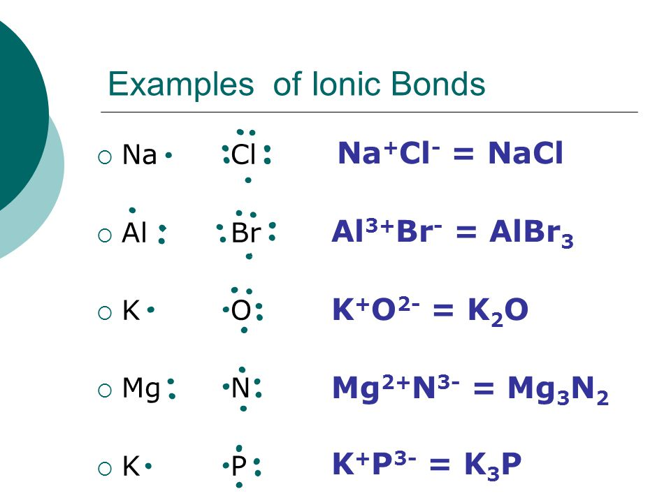 Examples of Ionic Bonds  NaCl  AlBr  K O  MgN  KP Na + Cl - = NaCl Al 3+ Br - = AlBr 3 K + O 2- = K 2 O Mg 2+ N 3- = Mg 3 N 2 K + P 3- = K 3 P