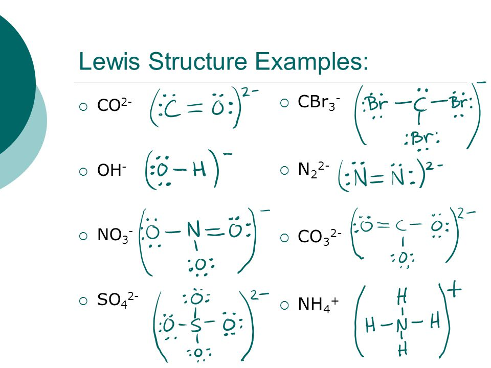 Lewis Structure Examples:  CO 2-  OH -  NO 3 -  SO 4 2-  CBr 3 -  N 2 2-  CO 3 2-  NH 4 +