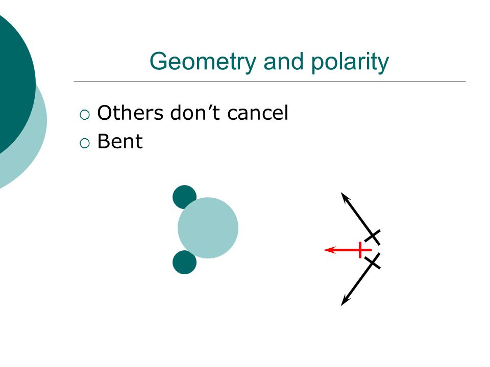 Geometry and polarity  Others don't cancel  Bent