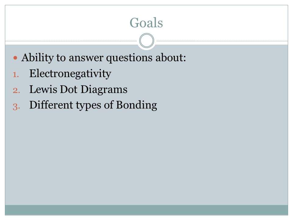 Goals Ability to answer questions about: 1. Electronegativity 2.