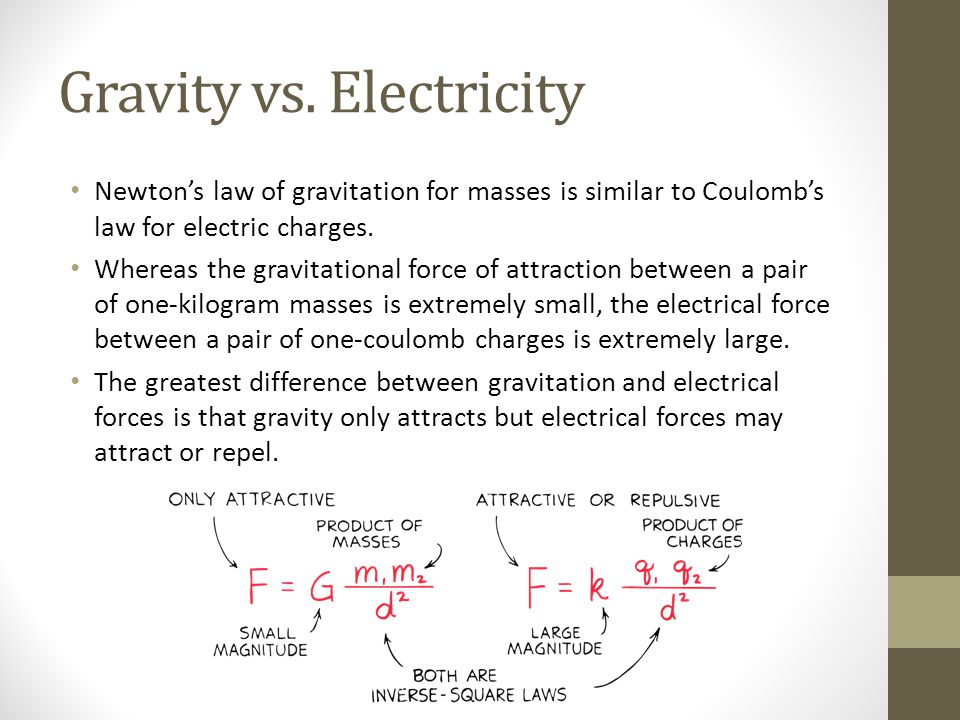Rules for Coulomb's Law If the electrical force is negative, then it's a attractive force.