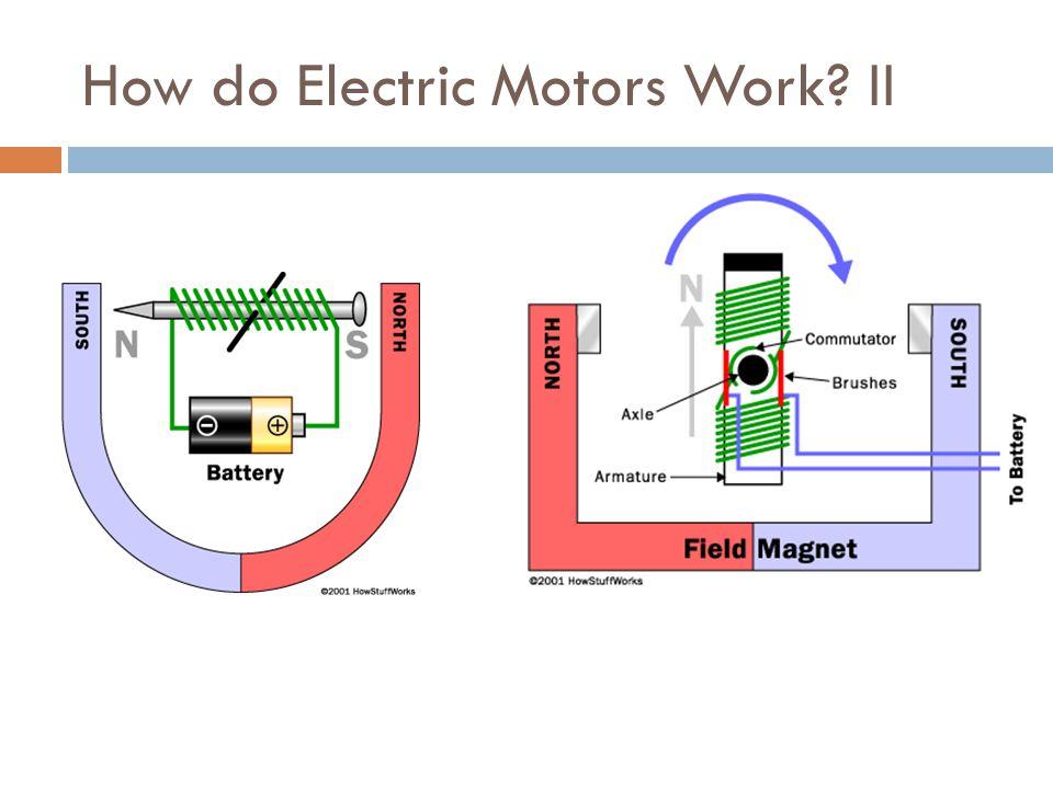 How do Electric Motors Work? II