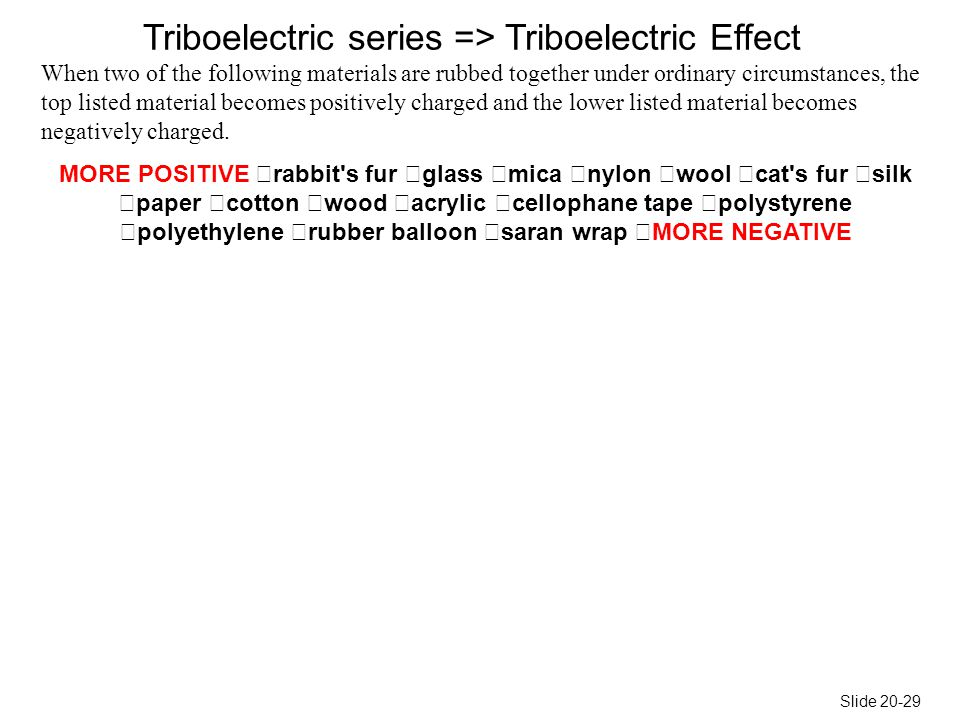 Slide 20-29 Triboelectric series => Triboelectric Effect When two of the following materials are rubbed together under ordinary circumstances, the top listed material becomes positively charged and the lower listed material becomes negatively charged.
